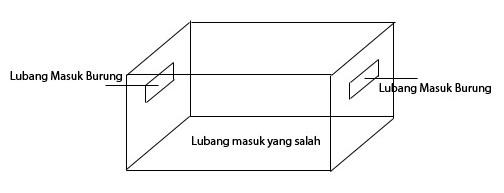 Image Result For Desain Gedung Walet